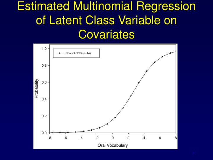 Estimated Multinomial Regression of Latent Class Variable on Covariates