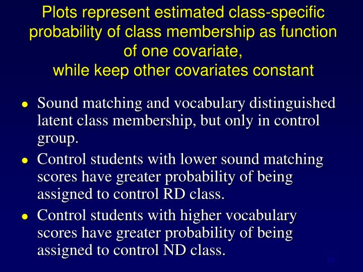 Plots represent estimated class-specific probability of class membership as function of one covariate,
