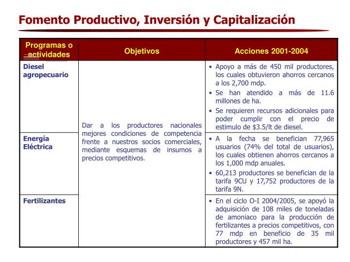 Fomento Productivo, Inversión y Capitalización