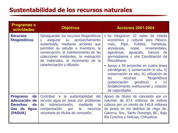 Sustentabilidad de los recursos naturales
