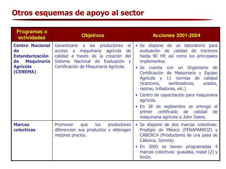 Otros esquemas de apoyo al sector