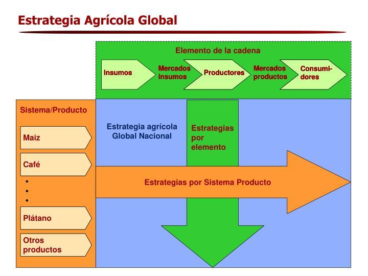 Estrategia Agrícola Global