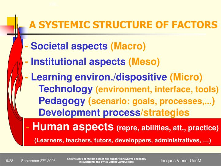 A SYSTEMIC STRUCTURE OF FACTORS