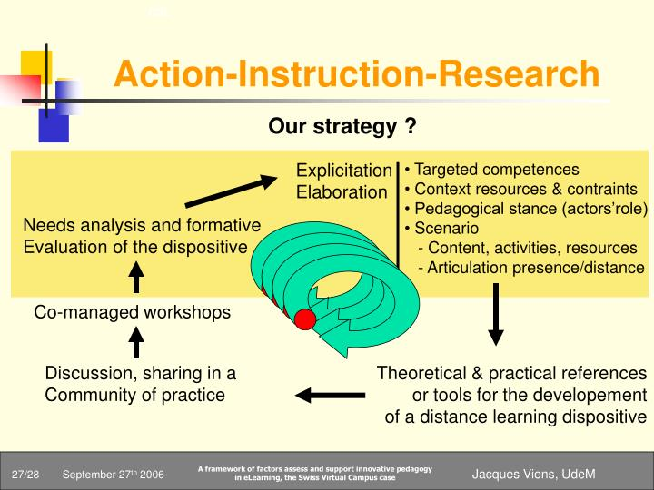 Action-Instruction-Research