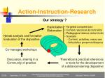 action instruction research