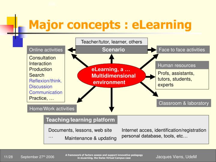 eLearning, a …