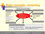 major concepts elearning