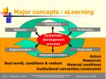 major concepts elearning1
