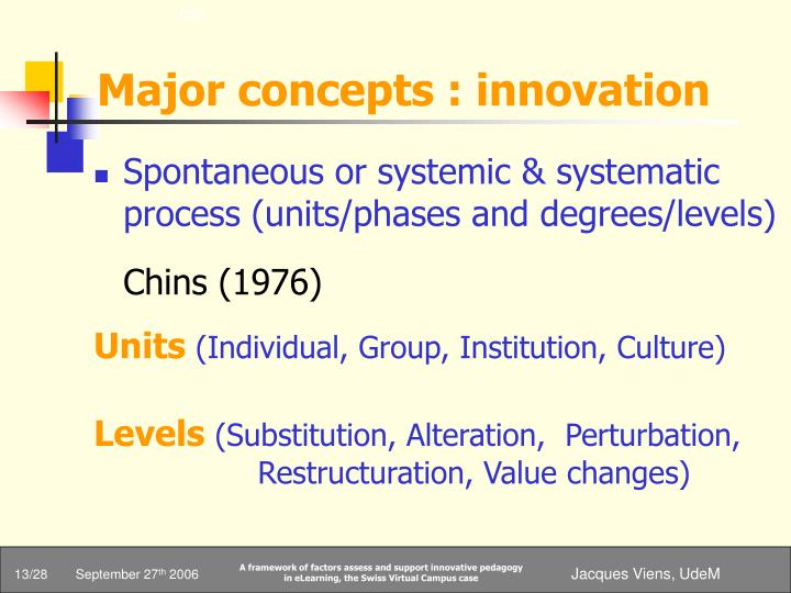 Major concepts : innovation