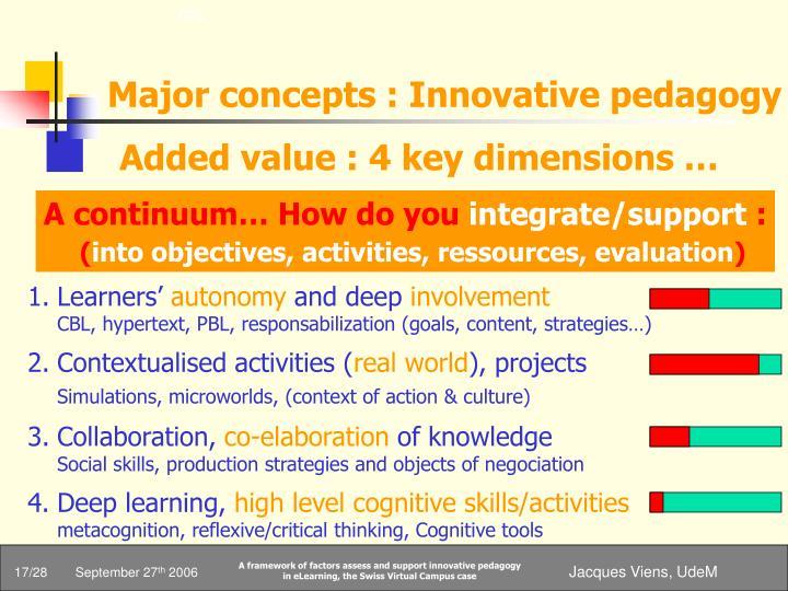 Major concepts : Innovative pedagogy