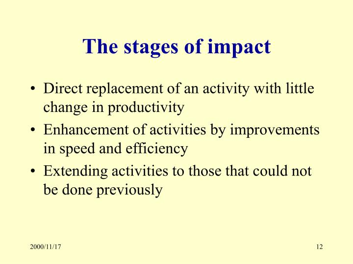 The stages of impact