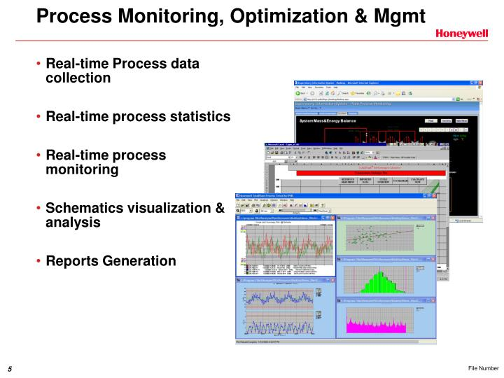 Process Monitoring, Optimization & Mgmt