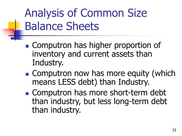 Analysis of Common Size Balance Sheets
