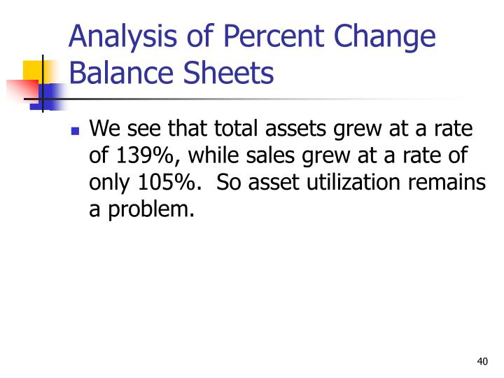 Analysis of Percent Change Balance Sheets