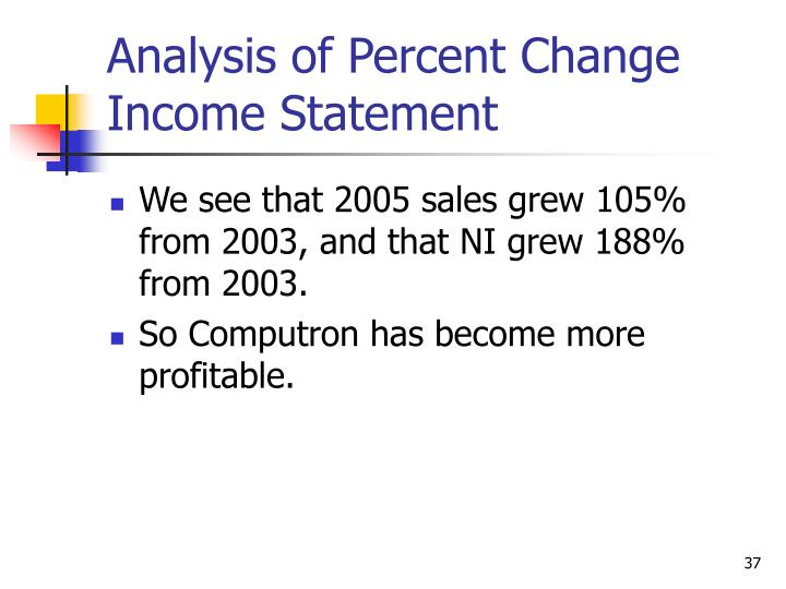 Analysis of Percent Change Income Statement