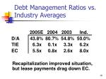 debt management ratios vs industry averages