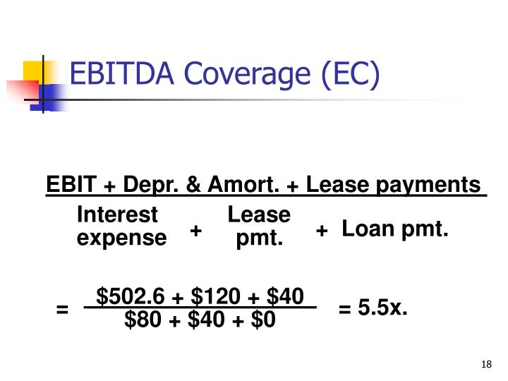 EBIT + Depr. & Amort. + Lease payments