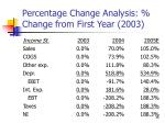 percentage change analysis change from first year 2003