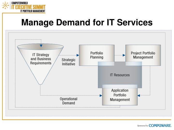 Manage Demand for IT Services