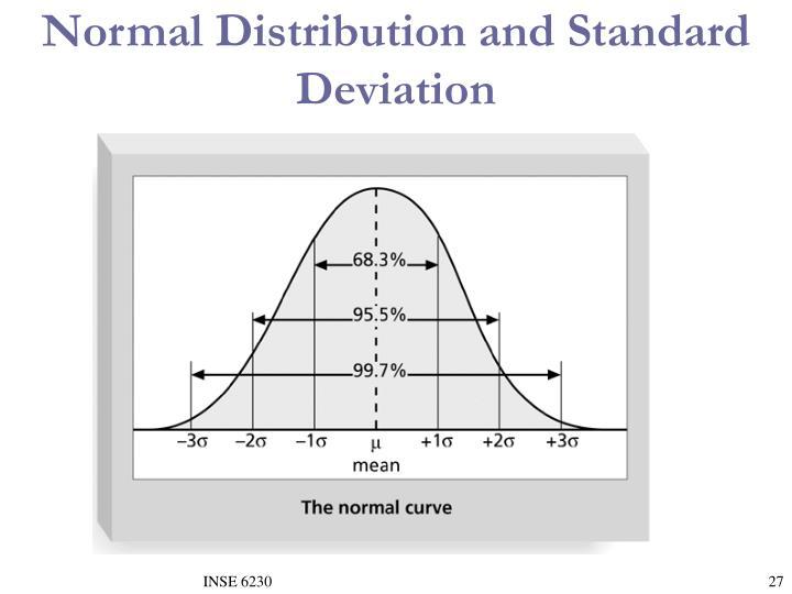 Normal Distribution and Standard Deviation