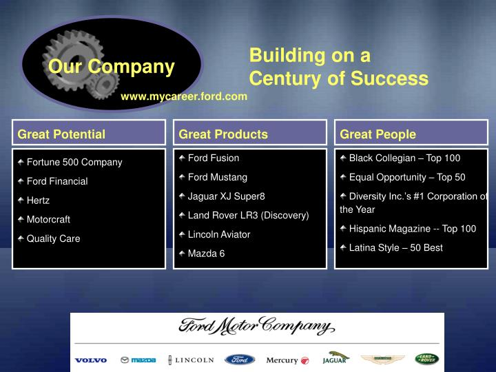 Building on a Century of Success