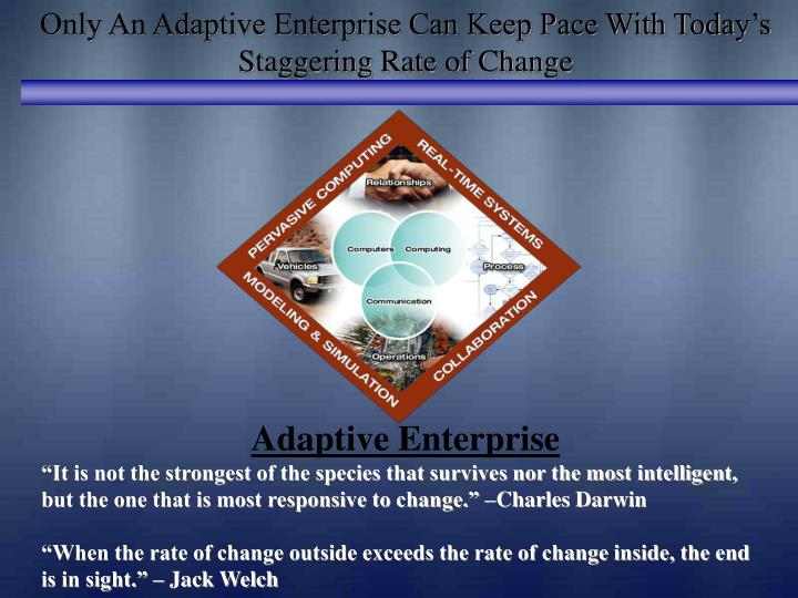 Only An Adaptive Enterprise Can Keep Pace With Today's Staggering Rate of Change
