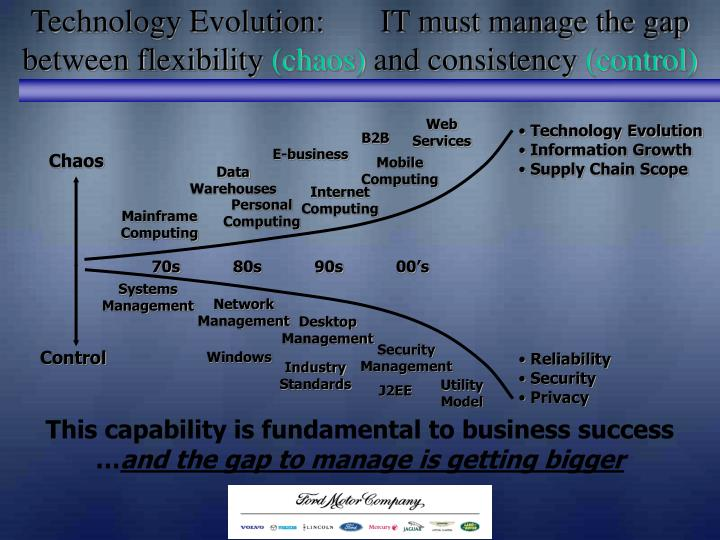 Technology Evolution:       IT must manage the gap between flexibility