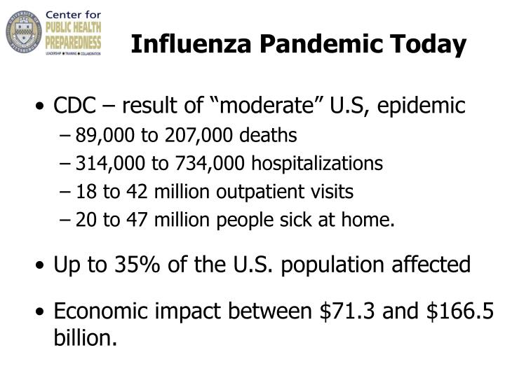 Influenza Pandemic Today