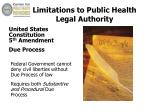 limitations to public health legal authority1