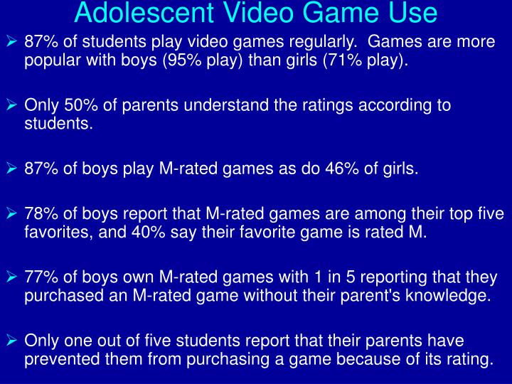 Adolescent Video Game Use