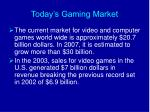 today s gaming market