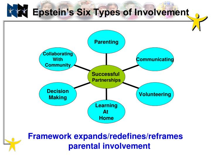 Framework expands/redefines/reframes parental involvement
