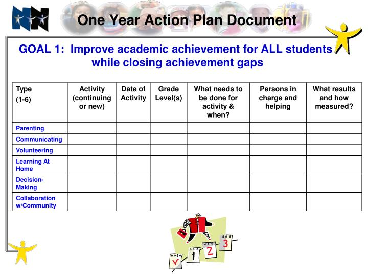 One Year Action Plan Document