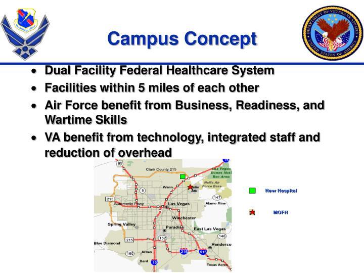 Campus Concept
