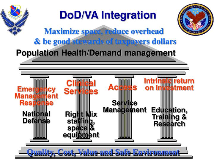 Quality, Cost, Value and Safe Environment