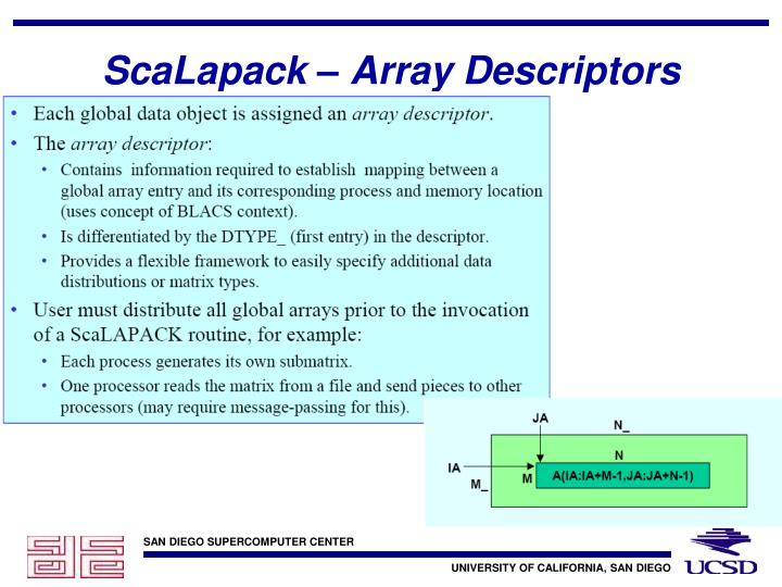 ScaLapack – Array Descriptors