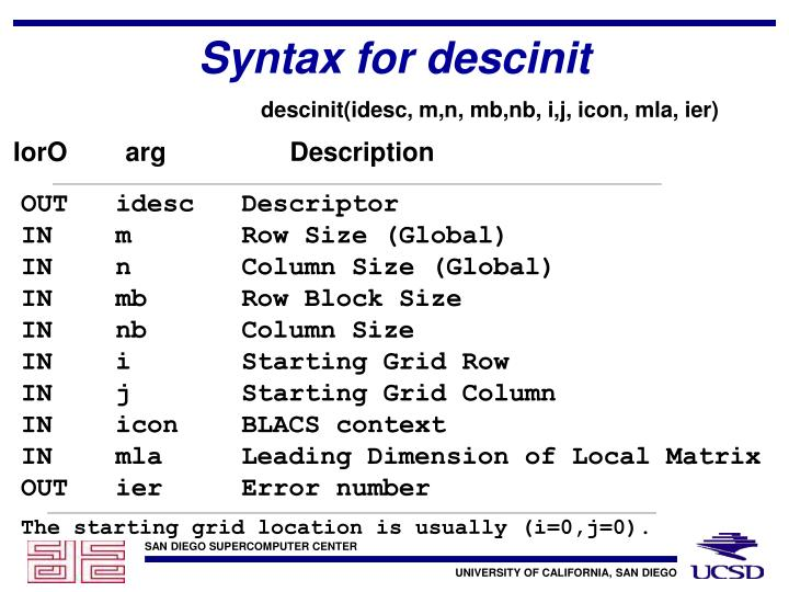 Syntax for descinit