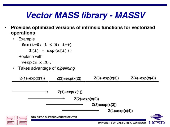 Vector MASS library - MASSV