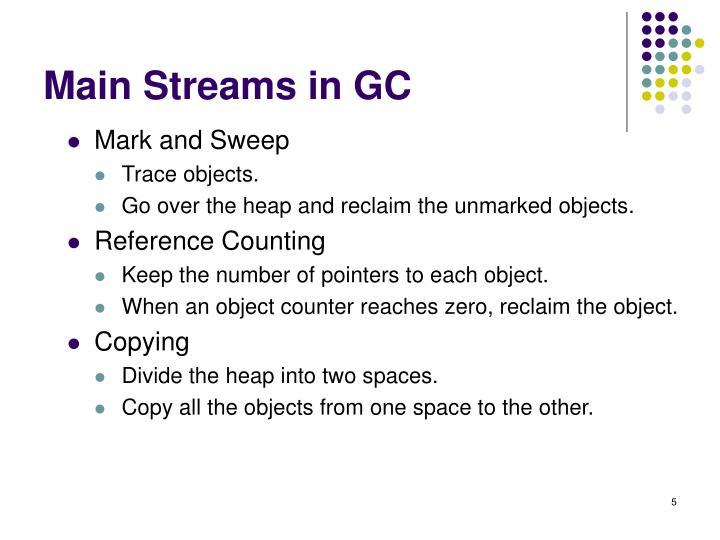 Main Streams in GC