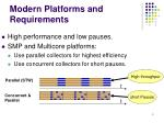 modern platforms and requirements