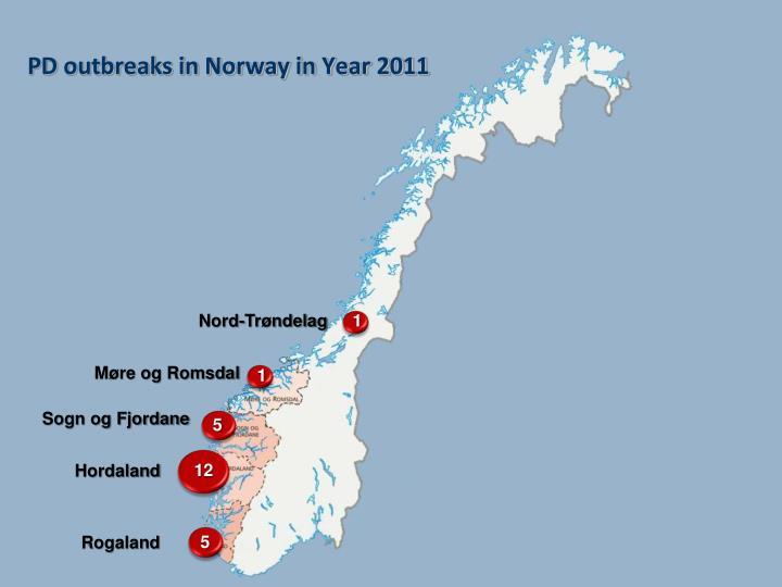 PD outbreaks in Norway in Year 2011