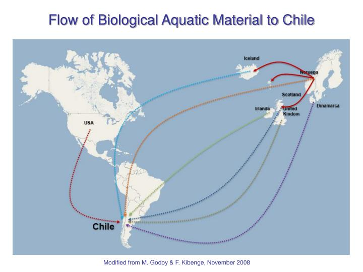 Flow of Biological Aquatic Material to Chile