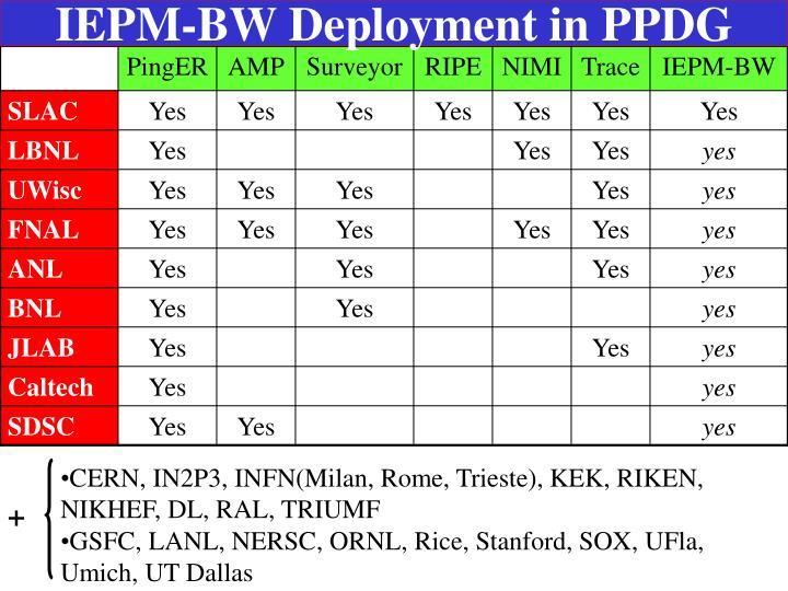 IEPM-BW Deployment in PPDG