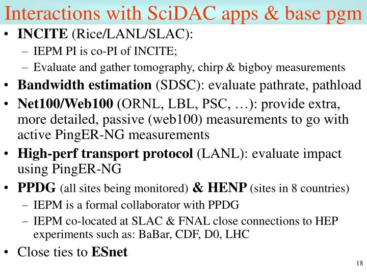 Interactions with SciDAC apps & base pgm