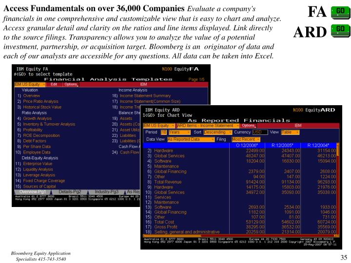 Access Fundamentals on over 36,000 Companies