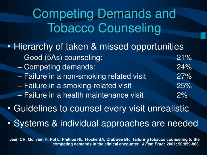 Competing Demands and Tobacco Counseling
