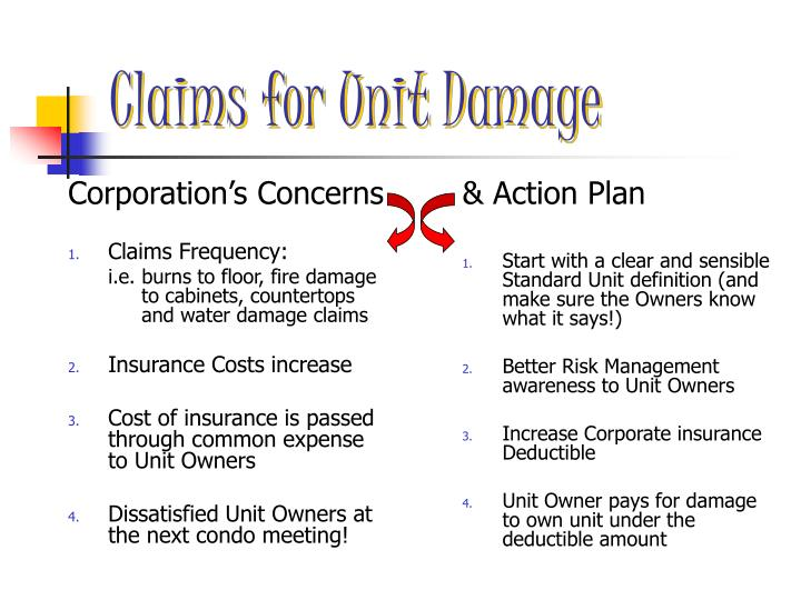 Corporation's Concerns