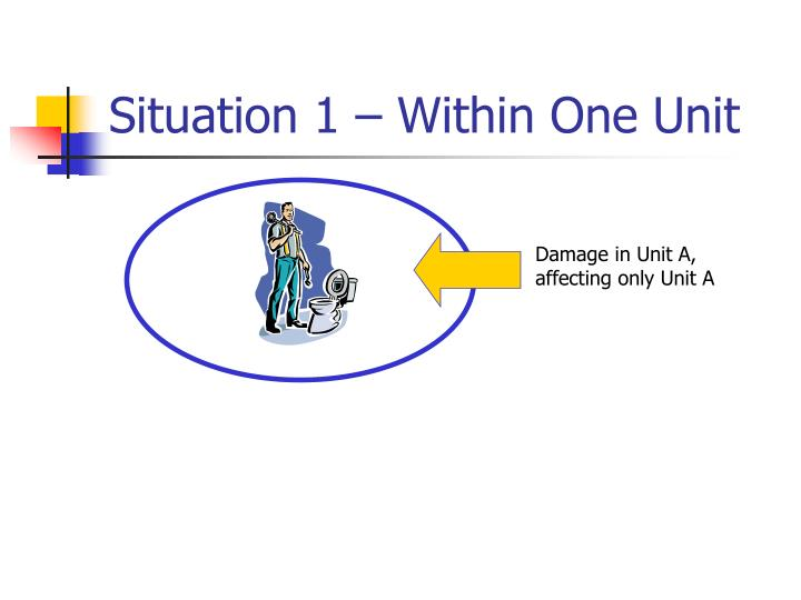 Situation 1 – Within One Unit