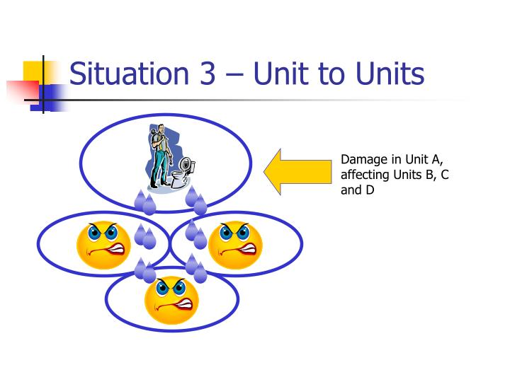Situation 3 – Unit to Units