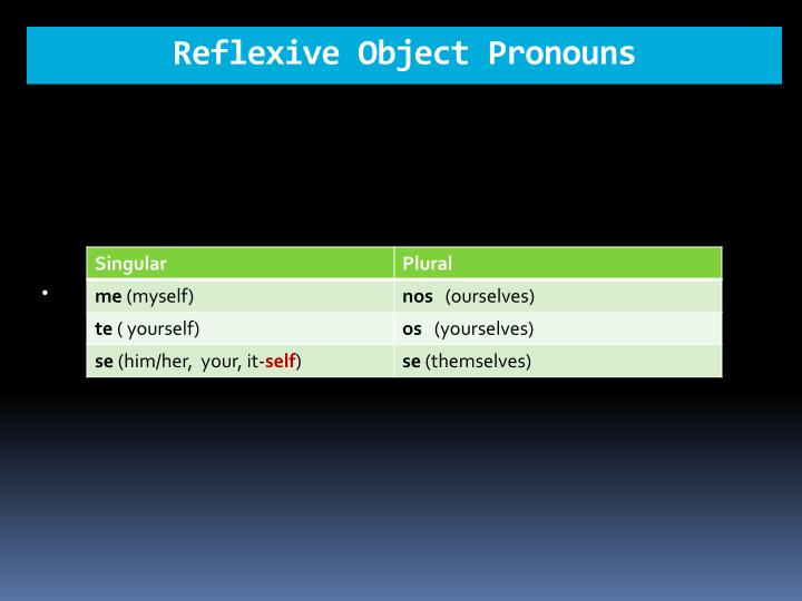 Reflexive Object Pronouns